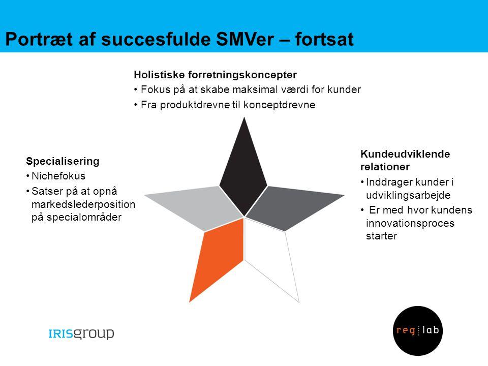 Portræt af succesfulde SMVer – fortsat Specialisering •Nichefokus •Satser på at opnå markedslederposition på specialområder Holistiske forretningskoncepter • Fokus på at skabe maksimal værdi for kunder • Fra produktdrevne til konceptdrevne Kundeudviklende relationer •Inddrager kunder i udviklingsarbejde • Er med hvor kundens innovationsproces starter