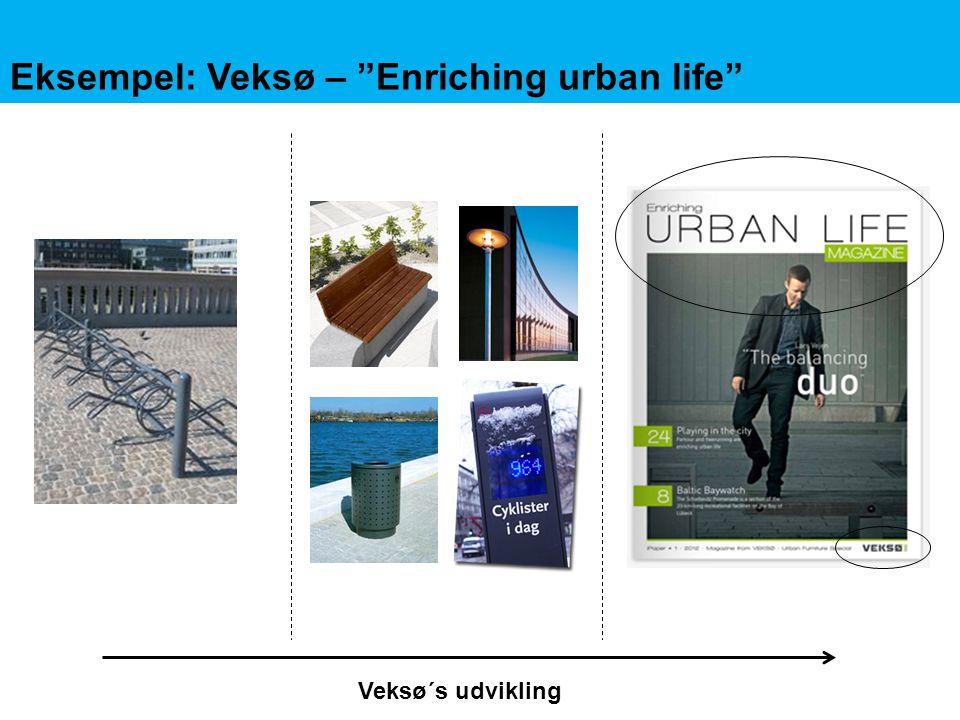 Eksempel: Veksø – Enriching urban life Veksø´s udvikling