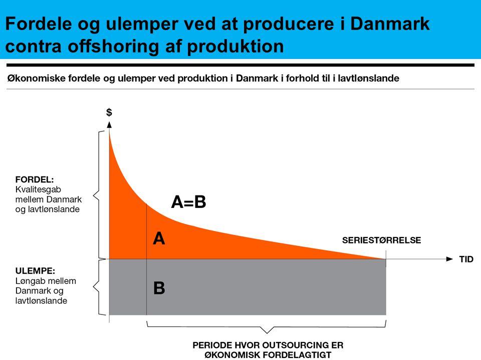 Fordele og ulemper ved at producere i Danmark contra offshoring af produktion