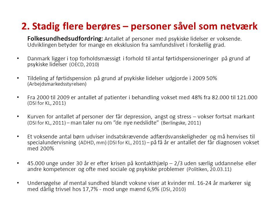 2. Stadig flere berøres – personer såvel som netværk Folkesundhedsudfordring: Antallet af personer med psykiske lidelser er voksende. Udviklingen bety