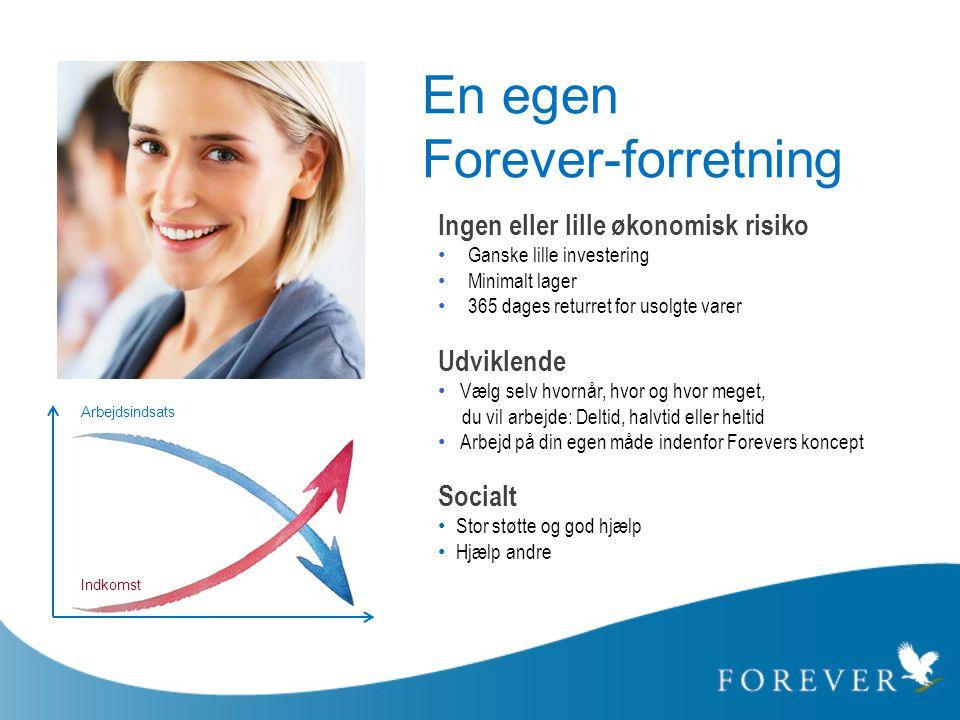 En egen Forever-forretning Ingen eller lille økonomisk risiko • Ganske lille investering • Minimalt lager • 365 dages returret for usolgte varer Udvik