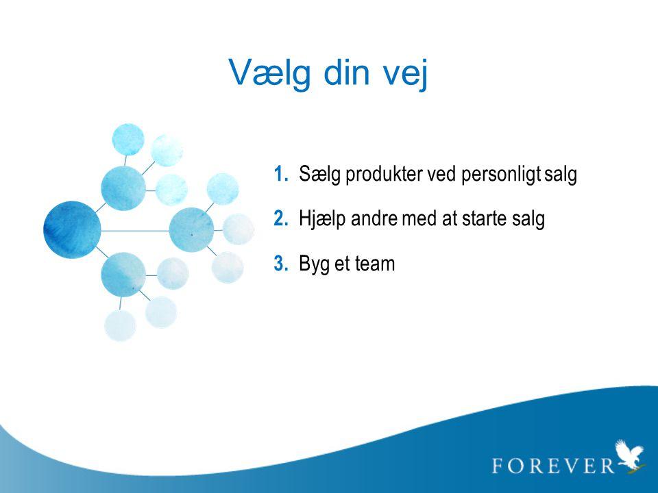 Vælg din vej 1. Sælg produkter ved personligt salg 2. Hjælp andre med at starte salg 3. Byg et team