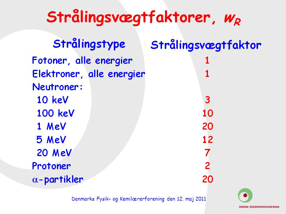 Danmarks Fysik- og Kemilærerforening den 12. maj 2011 Strålingsvægtfaktorer, w R