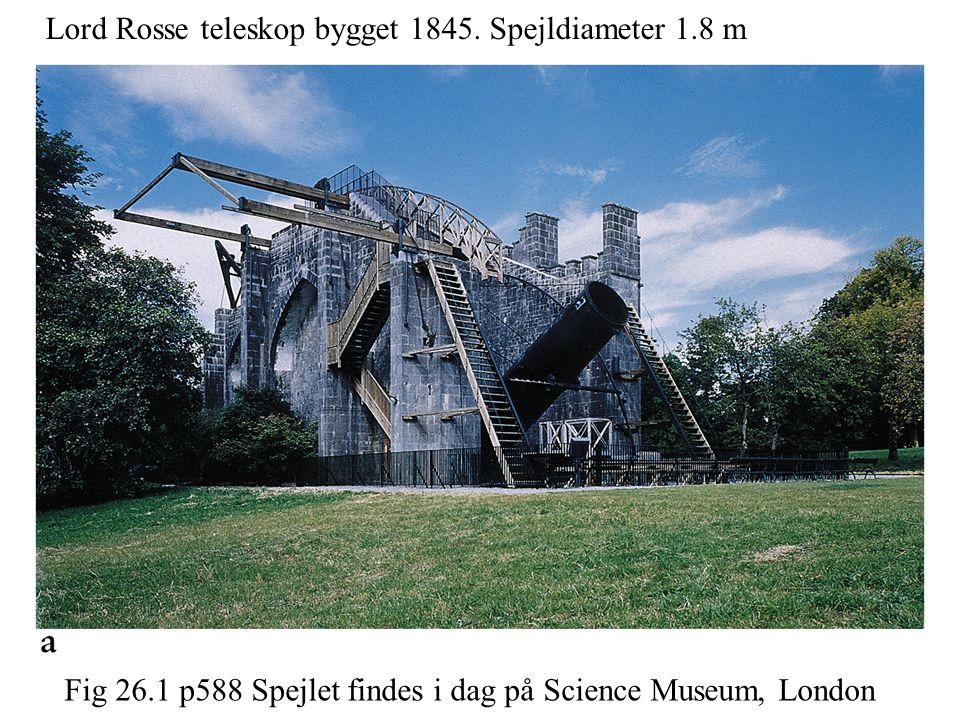 Fig 26.1 p588 Spejlet findes i dag på Science Museum, London Lord Rosse teleskop bygget 1845. Spejldiameter 1.8 m
