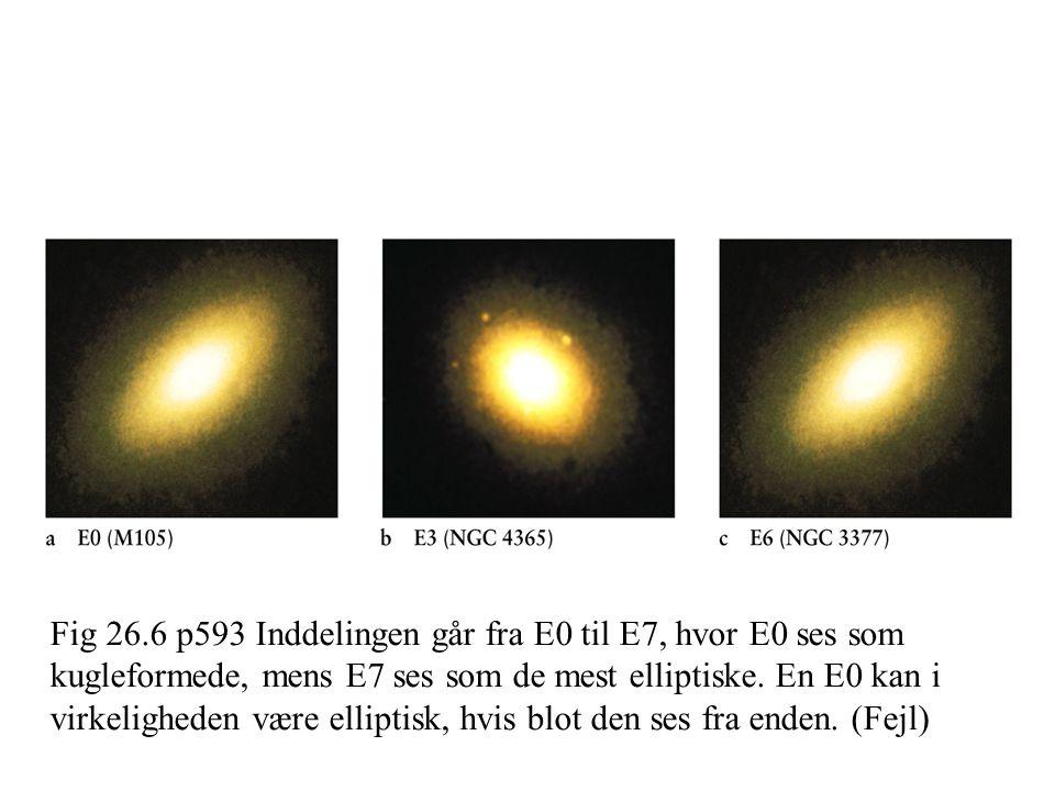 Fig 26.6 p593 Inddelingen går fra E0 til E7, hvor E0 ses som kugleformede, mens E7 ses som de mest elliptiske. En E0 kan i virkeligheden være elliptis