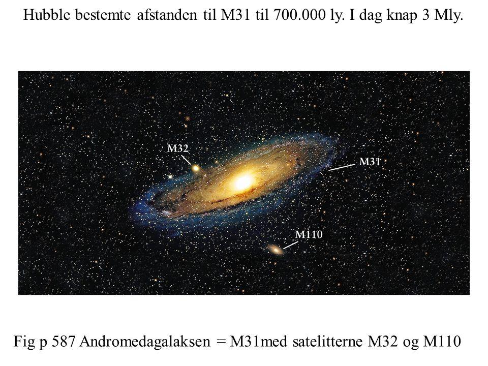 Fig p 587 Andromedagalaksen = M31med satelitterne M32 og M110 Hubble bestemte afstanden til M31 til 700.000 ly. I dag knap 3 Mly.