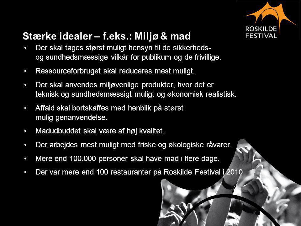 En storytelling uden lige – i snart 40 år 1971Sidst i august fandt SOUND FESTIVAL sted i Roskilde.