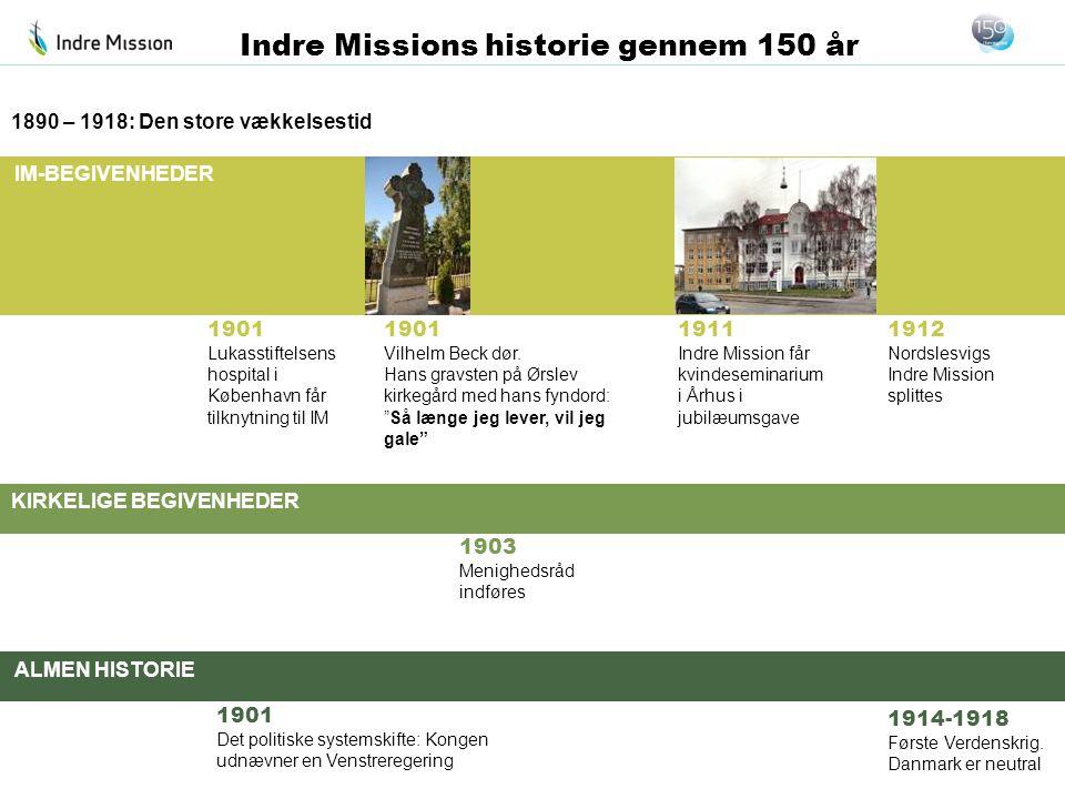IM-BEGIVENHEDER KIRKELIGE BEGIVENHEDER ALMEN HISTORIE Indre Missions historie gennem 150 år 1901 Lukasstiftelsens hospital i København får tilknytning