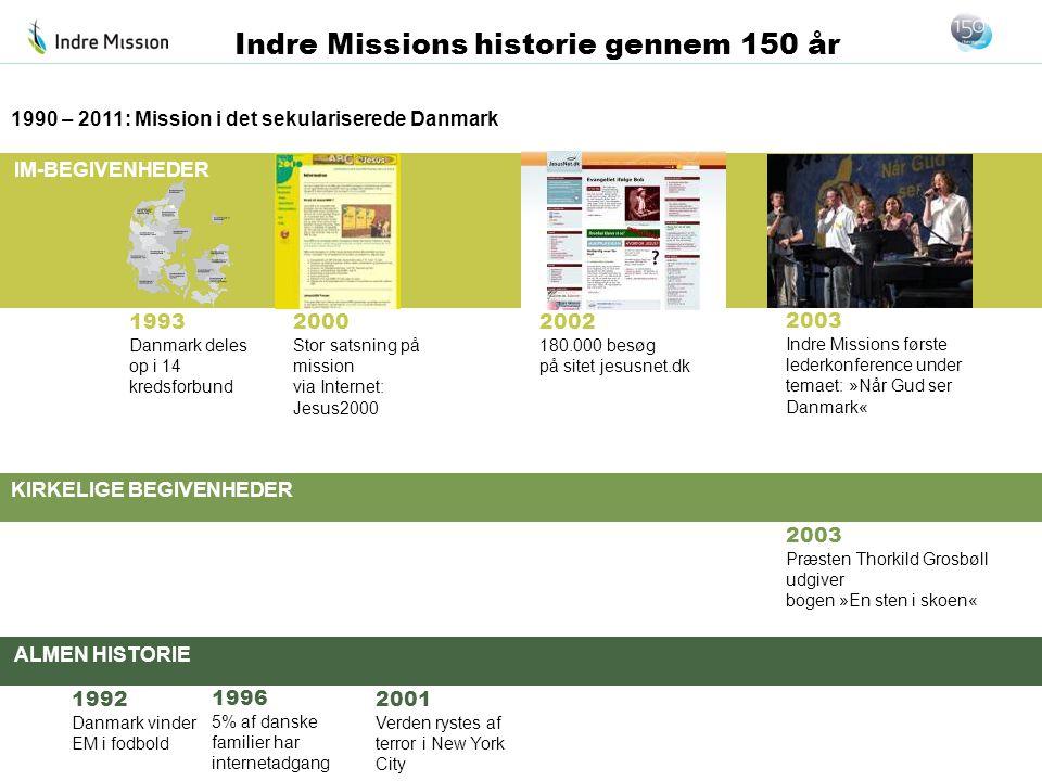 IM-BEGIVENHEDER KIRKELIGE BEGIVENHEDER ALMEN HISTORIE Indre Missions historie gennem 150 år 1993 Danmark deles op i 14 kredsforbund 1990 – 2011: Missi