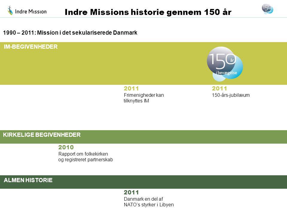 IM-BEGIVENHEDER KIRKELIGE BEGIVENHEDER ALMEN HISTORIE Indre Missions historie gennem 150 år 2011 Frimenigheder kan tilknyttes IM 1990 – 2011: Mission