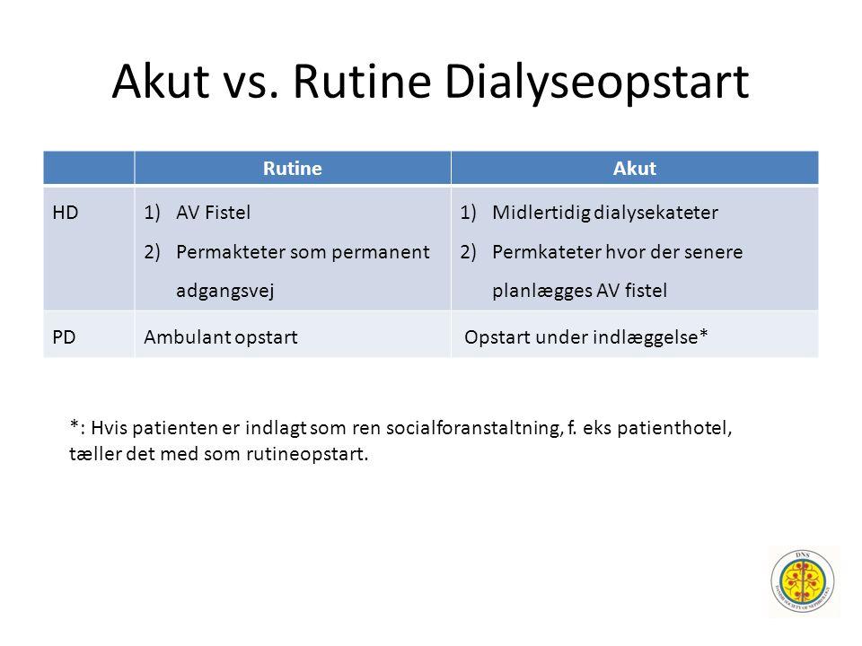 Akut vs. Rutine Dialyseopstart RutineAkut HD 1)AV Fistel 2)Permakteter som permanent adgangsvej 1)Midlertidig dialysekateter 2)Permkateter hvor der se