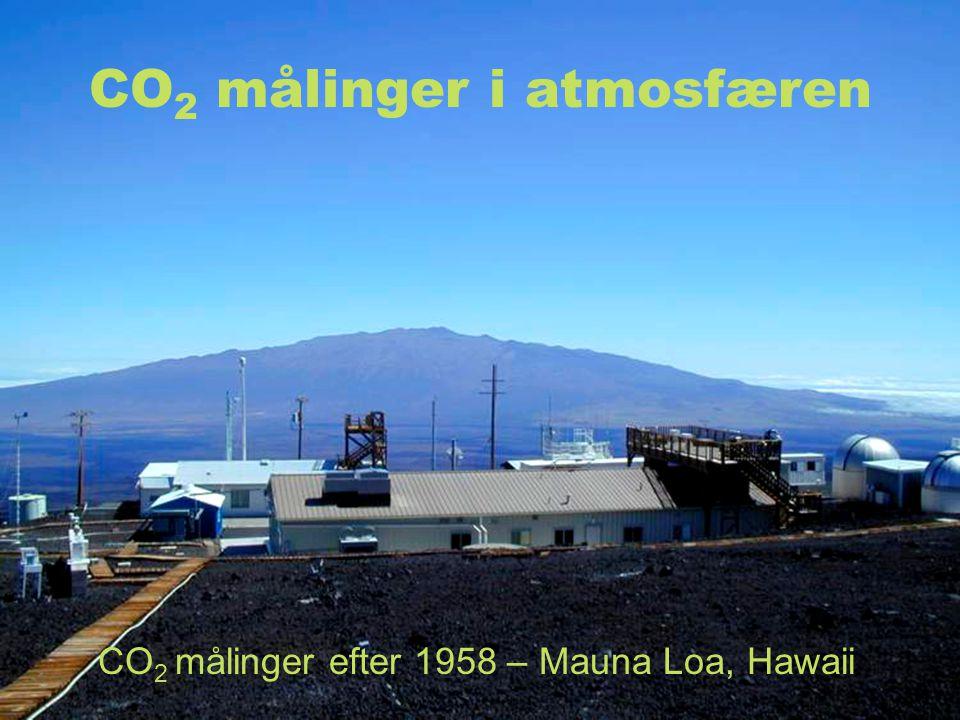 CO 2 målinger i atmosfæren CO 2 målinger efter 1958 – Mauna Loa, Hawaii