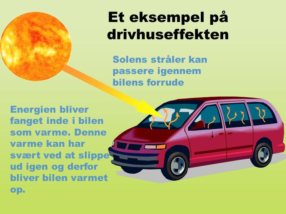 Solens stråler kan passere igennem bilens forrude Energien bliver fanget inde i bilen som varme. Denne varme kan har svært ved at slippe ud igen og de