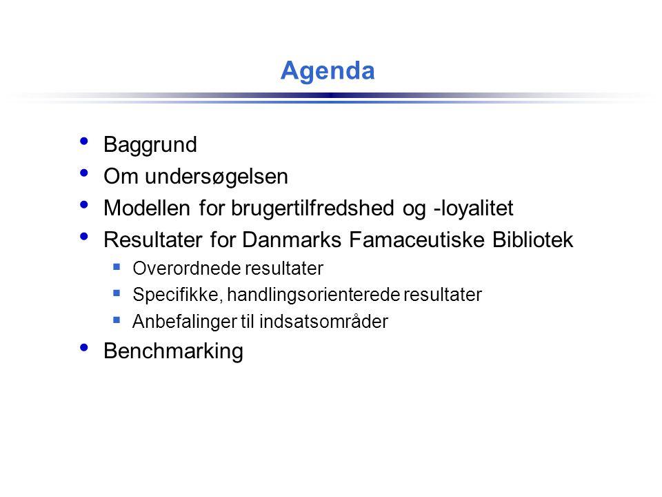 Agenda • Baggrund • Om undersøgelsen • Modellen for brugertilfredshed og -loyalitet • Resultater for Danmarks Famaceutiske Bibliotek  Overordnede res
