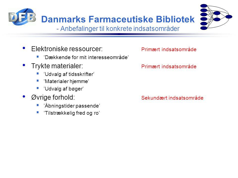 Danmarks Farmaceutiske Bibliotek - Anbefalinger til konkrete indsatsområder • Elektroniske ressourcer: Primært indsatsområde  'Dækkende for mit inter