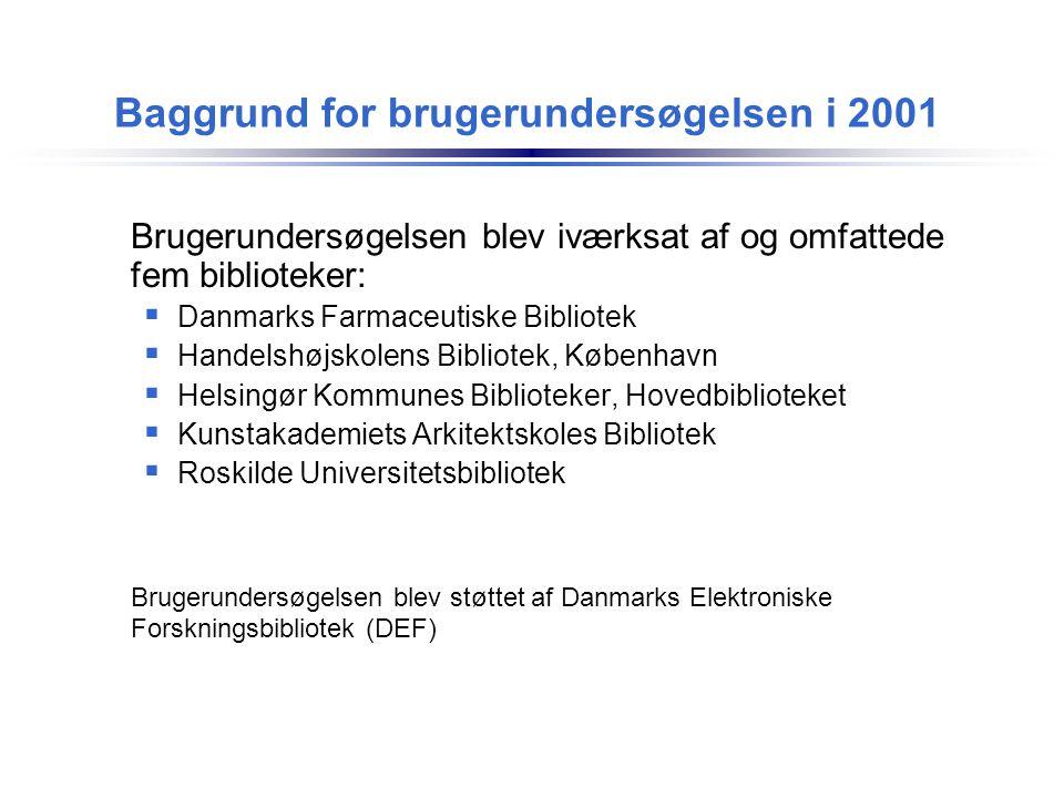Samme metode blev anvendt i en brugerundersøgelse i 2003 På foranledning af Kulturministeriet iværksatte Biblioteksstyrelsen en brugerundersøgelse, der omfattede  Det Kongelige Bibliotek  Danmarks Natur- og Lægevidenskabelige Bibliotek  Statsbiblioteket Undersøgelsen blev suppleret med  Aalborg Universitetsbibliotek