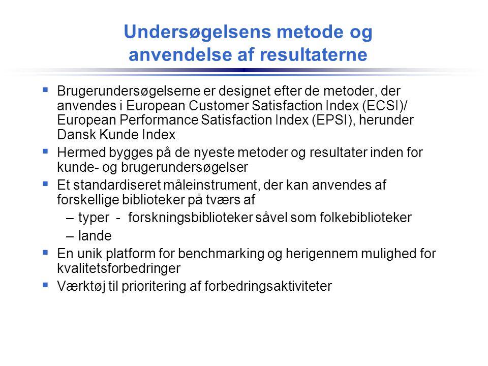 Undersøgelsens metode og anvendelse af resultaterne  Brugerundersøgelserne er designet efter de metoder, der anvendes i European Customer Satisfactio