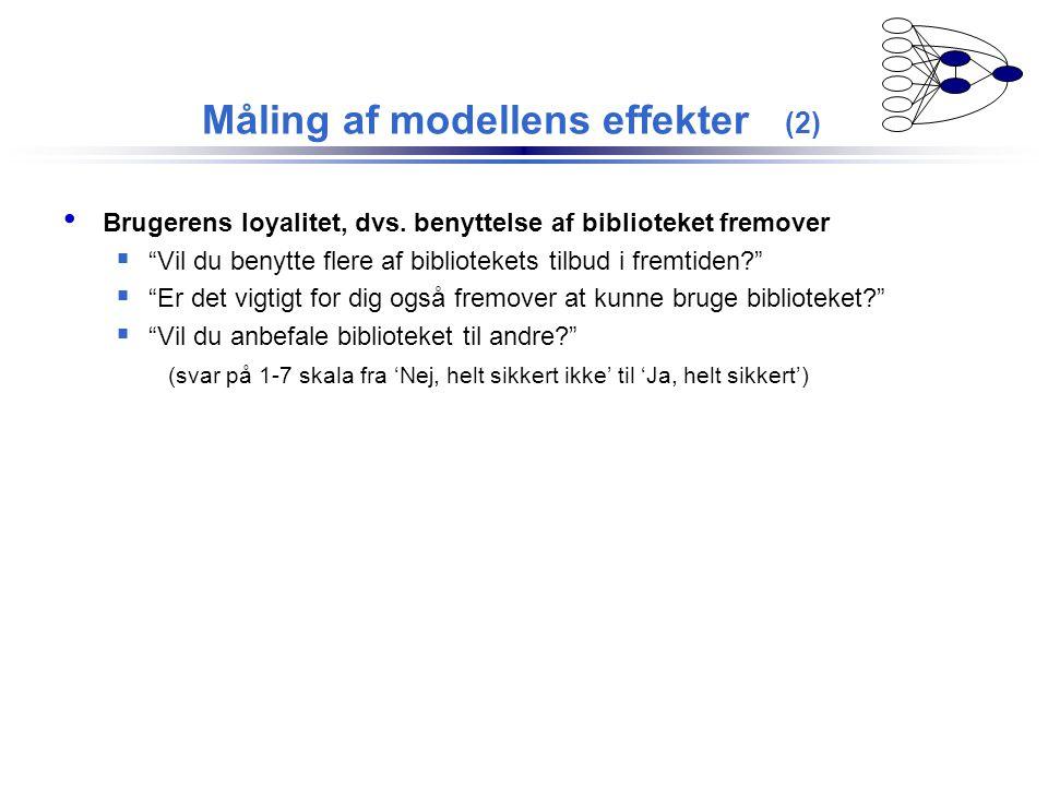 Hovedresultater 2001: Danmarks Farmaceutiske Bibliotek