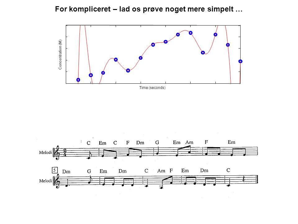 Concentration (M) Time (seconds) For kompliceret – lad os prøve noget mere simpelt …