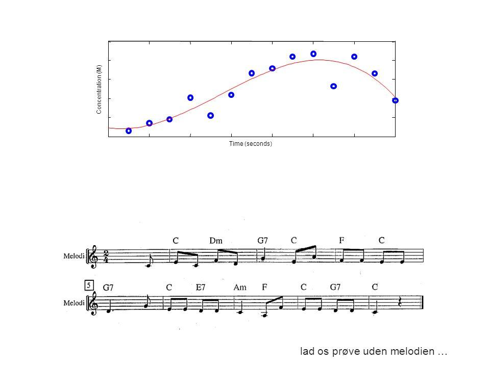lad os prøve uden melodien … Concentration (M) Time (seconds)