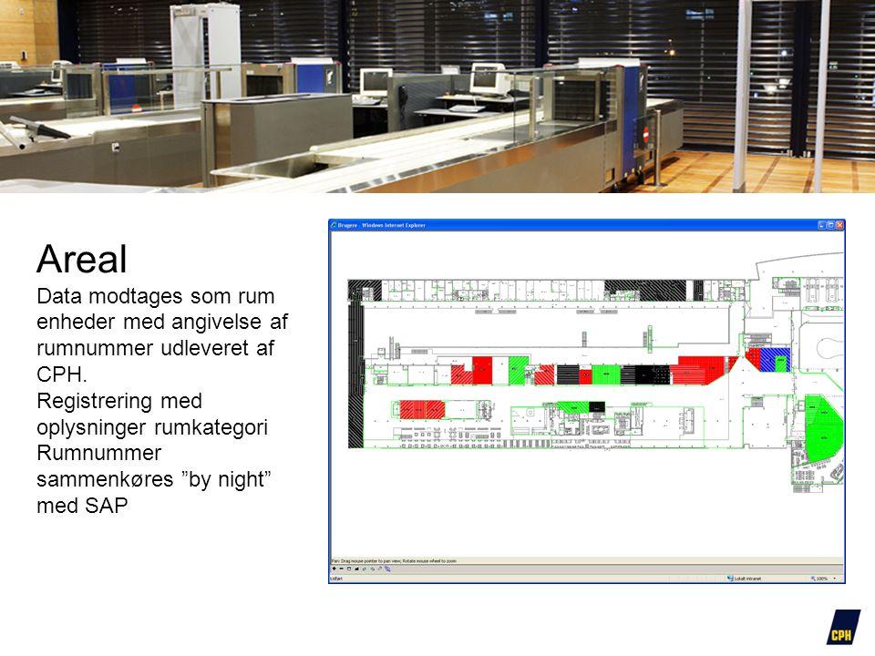 """Areal Data modtages som rum enheder med angivelse af rumnummer udleveret af CPH. Registrering med oplysninger rumkategori Rumnummer sammenkøres """"by ni"""