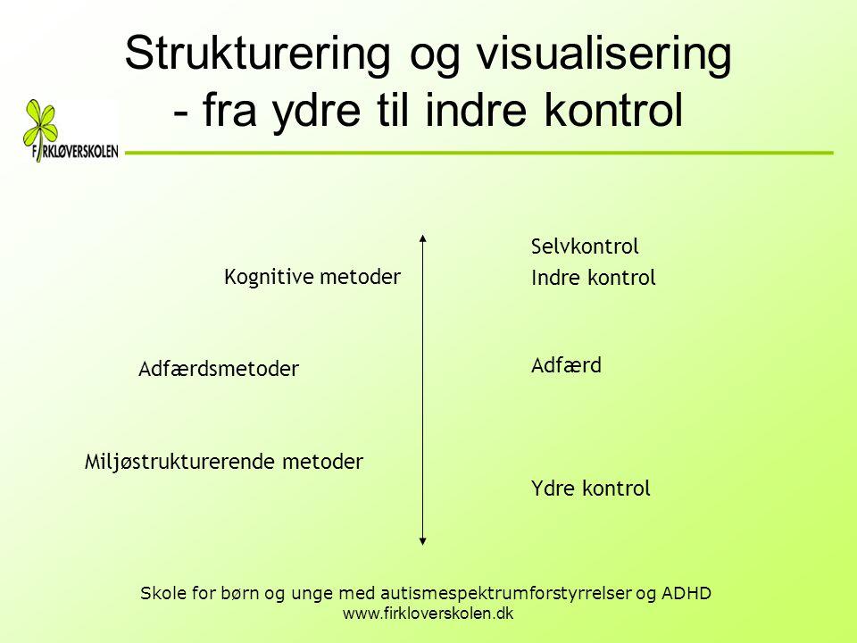 www.firkloverskolen.dk Skole for børn og unge med autismespektrumforstyrrelser og ADHD Strukturering og visualisering - fra ydre til indre kontrol Kog