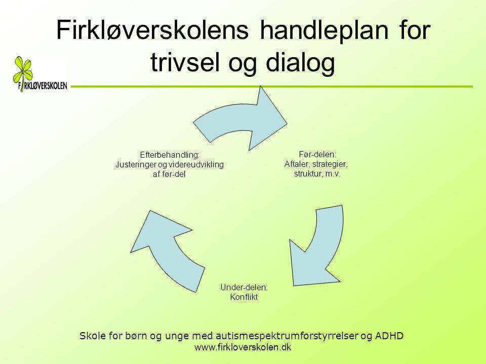 www.firkloverskolen.dk Skole for børn og unge med autismespektrumforstyrrelser og ADHD Firkløverskolens handleplan for trivsel og dialog Før-delen: Af