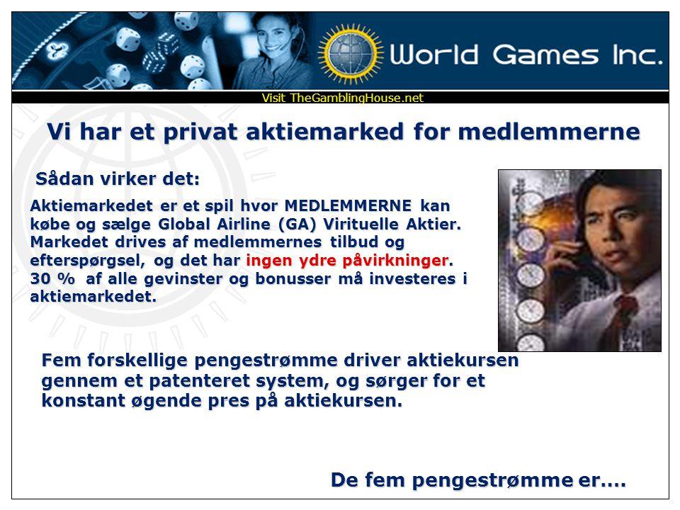 World Games Inc INVITERER DIG til at blive medlem i det enkleste,kraftigste,morsomste, automatiserede verdensomspændende økonomiske byggesystem på INT