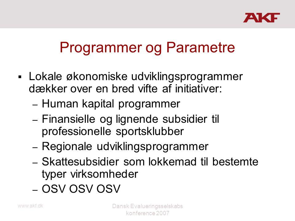 www.akf.dk Dansk Evalueringsselskabs konference 2007 Programmer og Parametre  Lokale økonomiske udviklingsprogrammer dækker over en bred vifte af ini