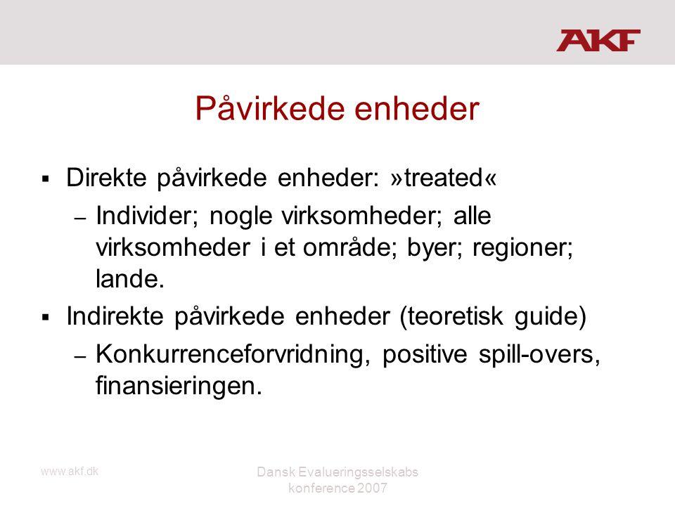 www.akf.dk Dansk Evalueringsselskabs konference 2007 Påvirkede enheder  Direkte påvirkede enheder: »treated« – Individer; nogle virksomheder; alle vi