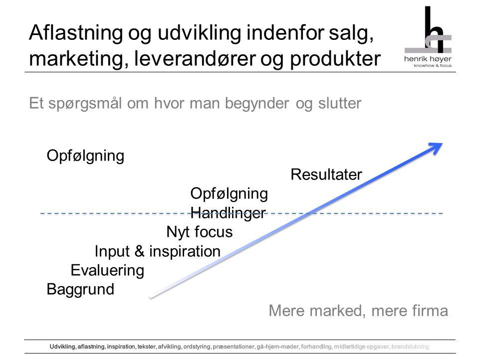 Opfølgning Resultater Opfølgning Handlinger Nyt focus Input & inspiration Evaluering Baggrund Mere marked, mere firma Et spørgsmål om hvor man begynder og slutter Aflastning og udvikling indenfor salg, marketing, leverandører og produkter