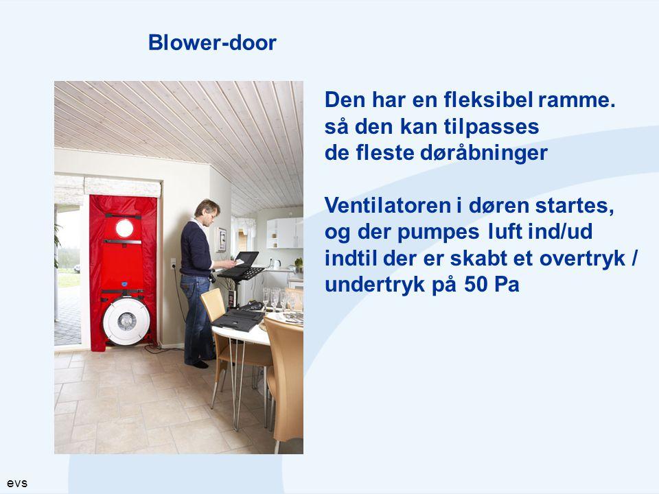 evs Blower-door Den har en fleksibel ramme. så den kan tilpasses de fleste døråbninger Ventilatoren i døren startes, og der pumpes luft ind/ud indtil