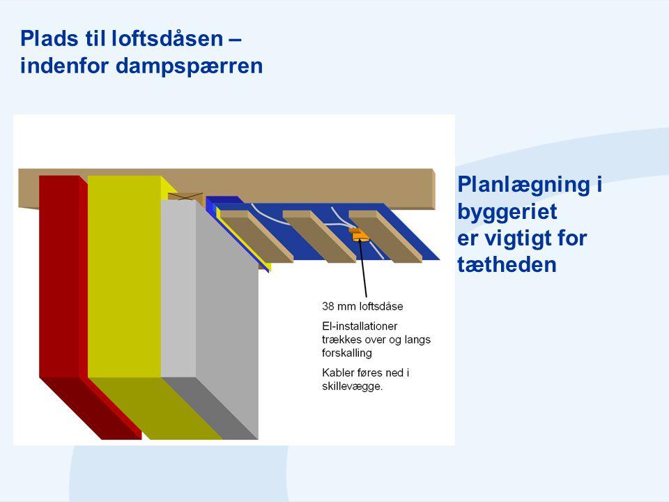 Plads til loftsdåsen – indenfor dampspærren Planlægning i byggeriet er vigtigt for tætheden