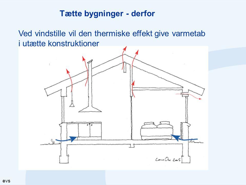 Test med vindmåler Mens blower-door testen kører kan man finde utæthederne med en vindmåler Her er det en el-dåse, der Ikke er helt tæt.