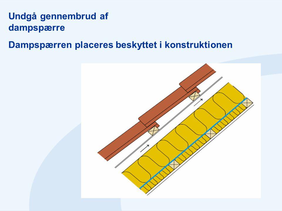 Undgå gennembrud af dampspærre Dampspærren placeres beskyttet i konstruktionen