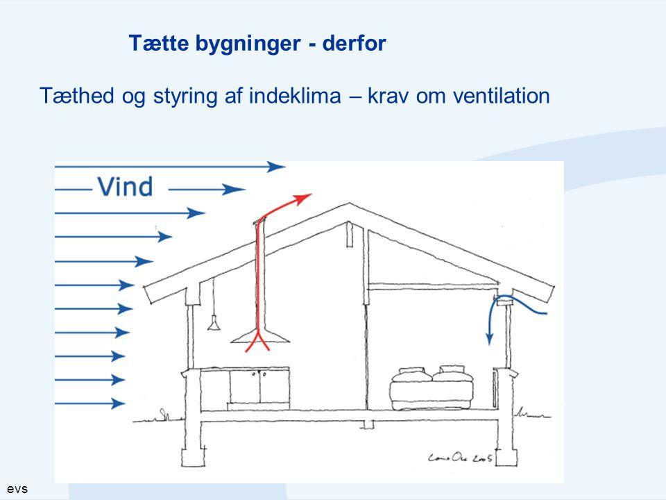 evs Tæthed og styring af indeklima – krav om ventilation Tætte bygninger - derfor