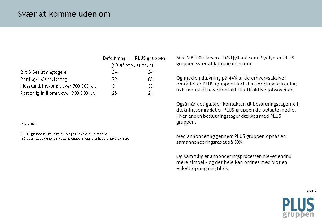 Side 8 Svær at komme uden om Med 299.000 læsere i Østjylland samt Sydfyn er PLUS gruppen svær at komme uden om.