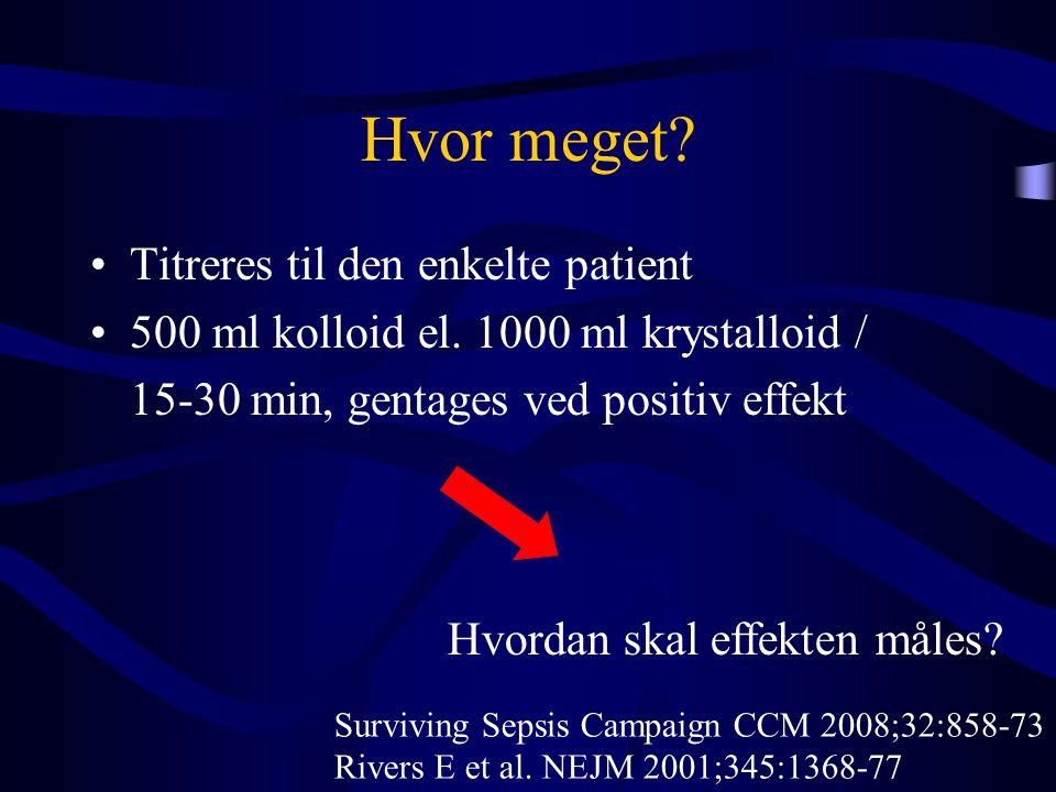 Hvor meget? •Titreres til den enkelte patient •500 ml kolloid el. 1000 ml krystalloid / 15-30 min, gentages ved positiv effekt Surviving Sepsis Campai