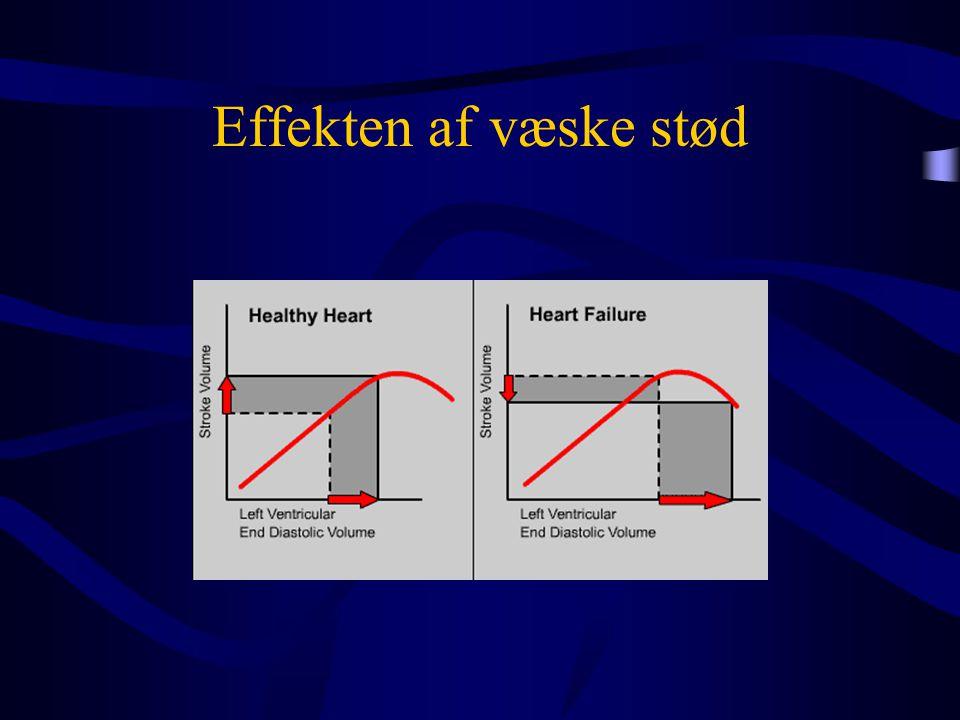 Effekten af væske stød