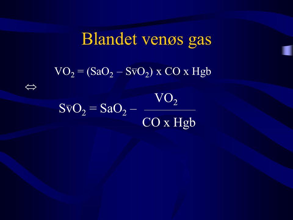 Blandet venøs gas VO 2 = (SaO 2 – SvO 2 ) x CO x Hgb  SvO 2 = SaO 2 – VO 2 CO x Hgb