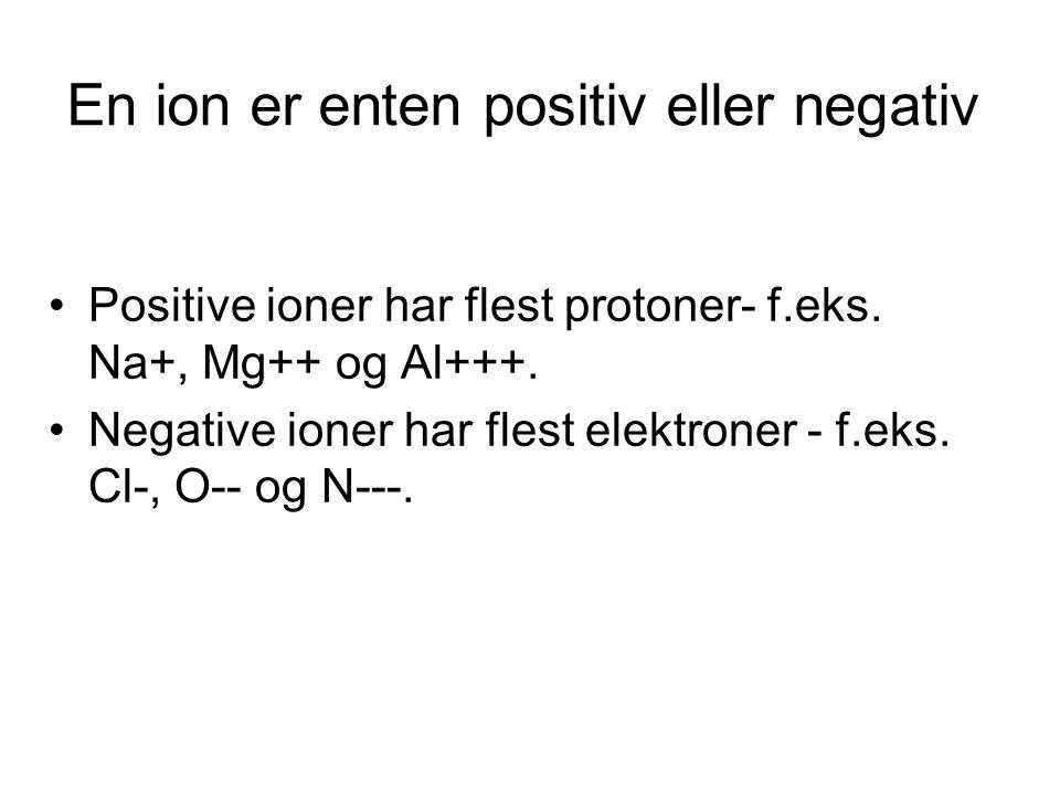 En ion er enten positiv eller negativ •Positive ioner har flest protoner- f.eks. Na+, Mg++ og Al+++. •Negative ioner har flest elektroner - f.eks. Cl-