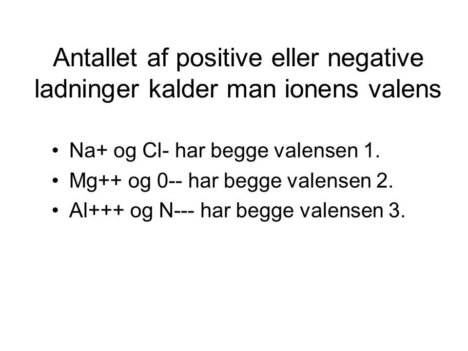 Antallet af positive eller negative ladninger kalder man ionens valens •Na+ og Cl- har begge valensen 1. •Mg++ og 0-- har begge valensen 2. •Al+++ og