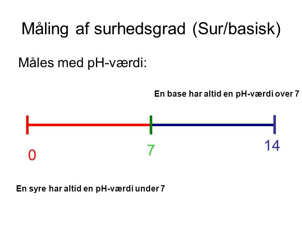 Måling af surhedsgrad (Sur/basisk) Måles med pH-værdi: 7 0 14 En syre har altid en pH-værdi under 7 En base har altid en pH-værdi over 7