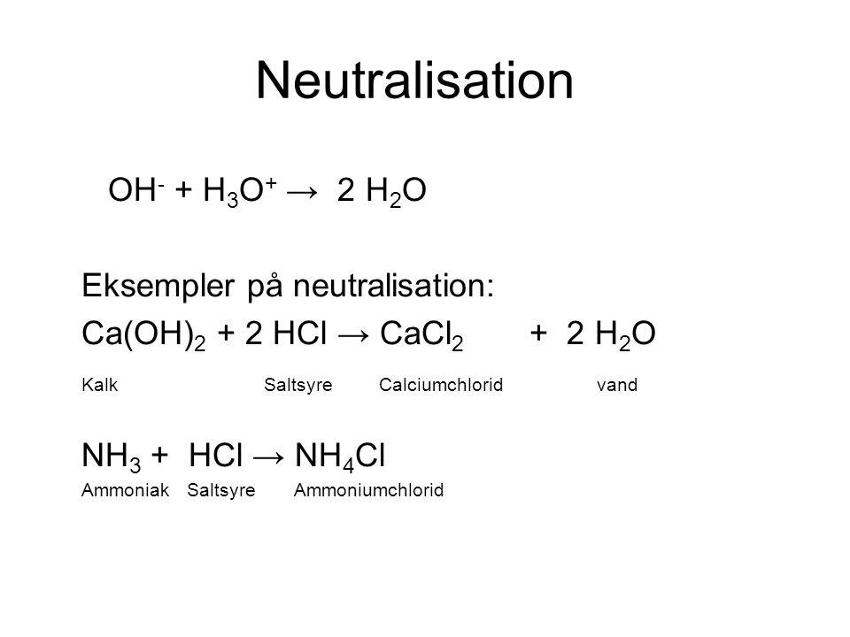Neutralisation OH - + H 3 O + → 2 H 2 O Eksempler på neutralisation: Ca(OH) 2 + 2 HCl → CaCl 2 + 2 H 2 O Kalk SaltsyreCalciumchlorid vand NH 3 + HCl → NH 4 Cl Ammoniak SaltsyreAmmoniumchlorid