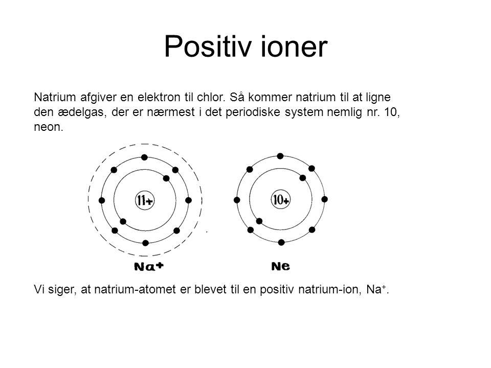 Positiv ioner Natrium afgiver en elektron til chlor. Så kommer natrium til at ligne den ædelgas, der er nærmest i det periodiske system nemlig nr. 10,