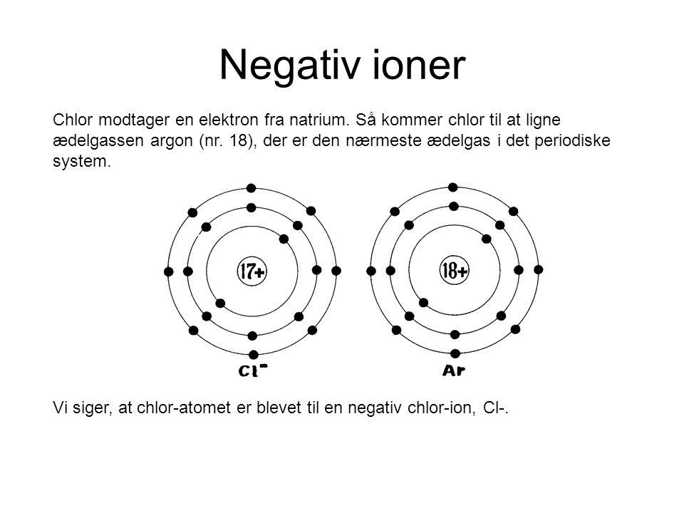 Negativ ioner Chlor modtager en elektron fra natrium. Så kommer chlor til at ligne ædelgassen argon (nr. 18), der er den nærmeste ædelgas i det period