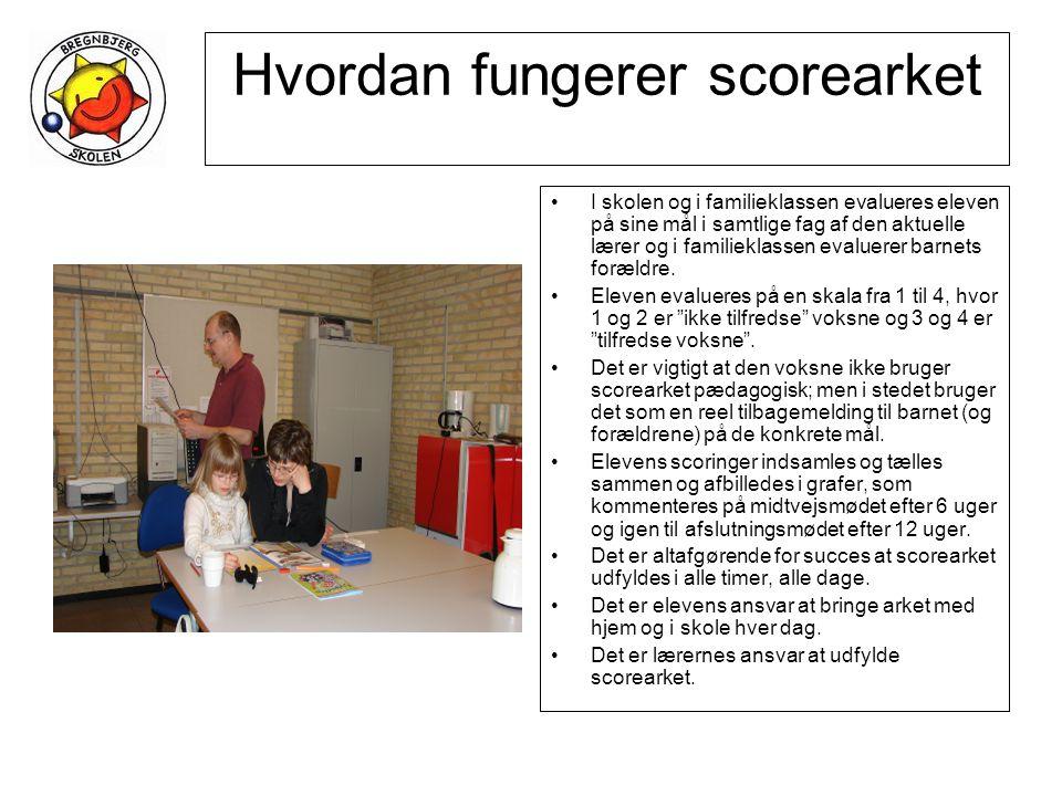 Hvordan fungerer scorearket •I skolen og i familieklassen evalueres eleven på sine mål i samtlige fag af den aktuelle lærer og i familieklassen evaluerer barnets forældre.