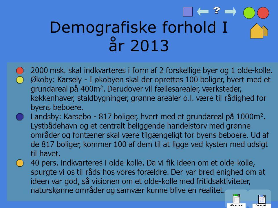 Demografiske forhold I dag Nordenhuse er et område bestående af en masse natur, skov og landidyl.