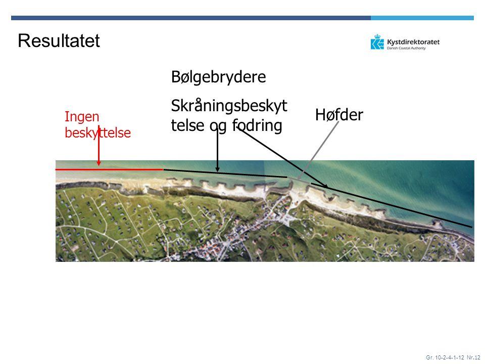 Gr. 10-2-4-1-12 Nr.12 Resultatet Ingen beskyttelse Bølgebrydere Skråningsbeskyt telse og fodring Høfder