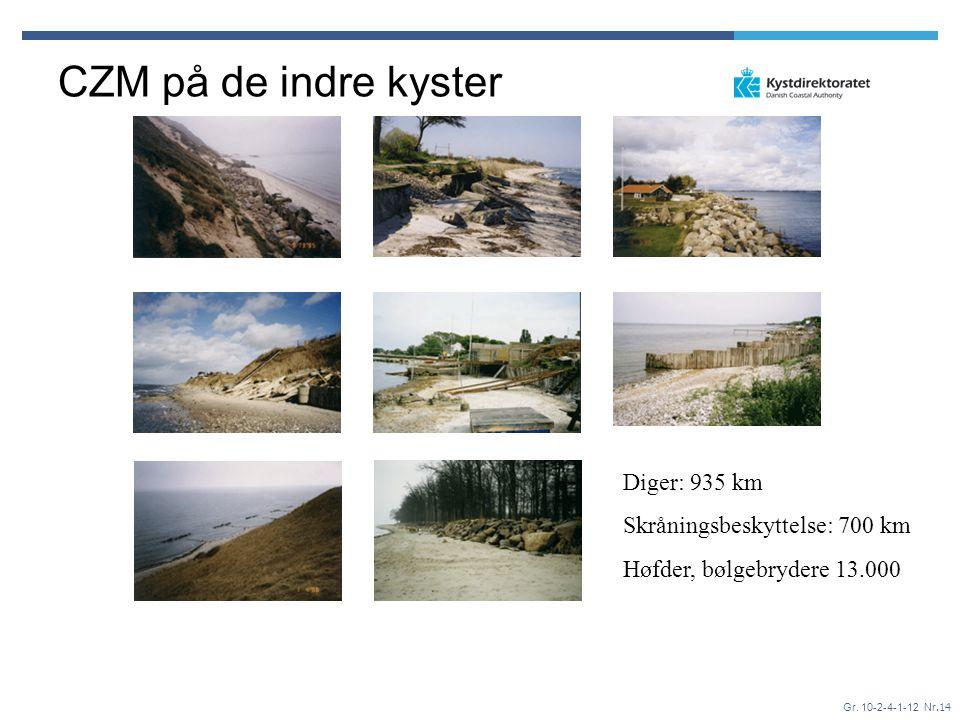 Gr. 10-2-4-1-12 Nr.14 CZM på de indre kyster Diger: 935 km Skråningsbeskyttelse: 700 km Høfder, bølgebrydere 13.000
